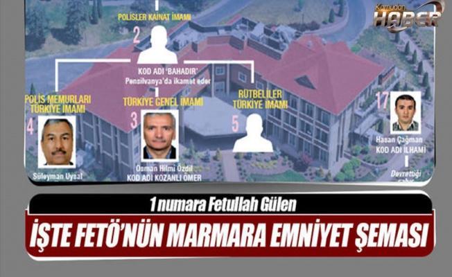 FETÖ'nün Marmara emniyet şeması ortaya çıktı