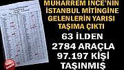 CHP MALTEPE MİTİNGİNE 63 İLDEN 2784 ARAÇLA 97.197 KİŞİ TAŞIDI